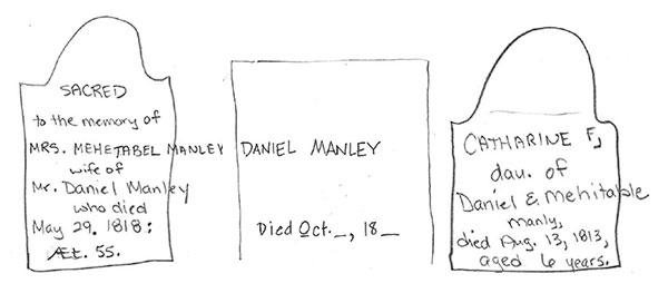 Manley headstone sketches